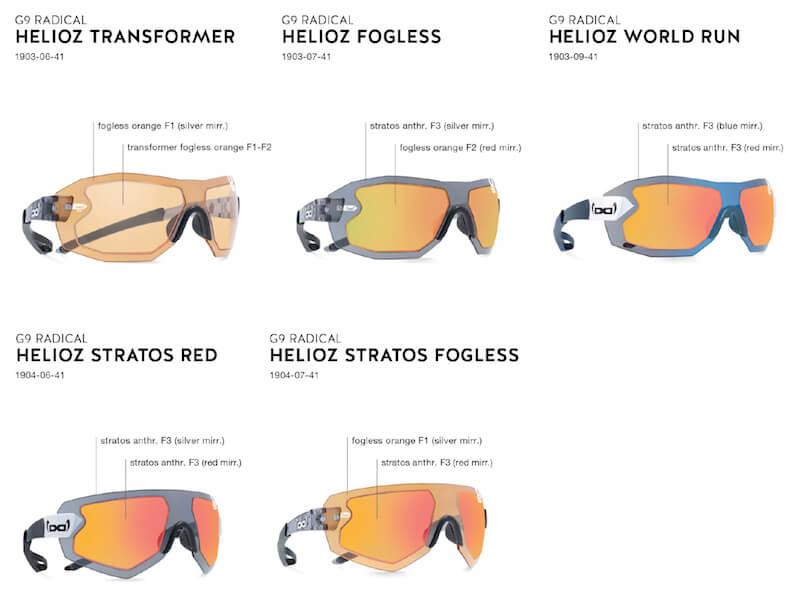 Glorify HELIOZ Produktreihe: Infos